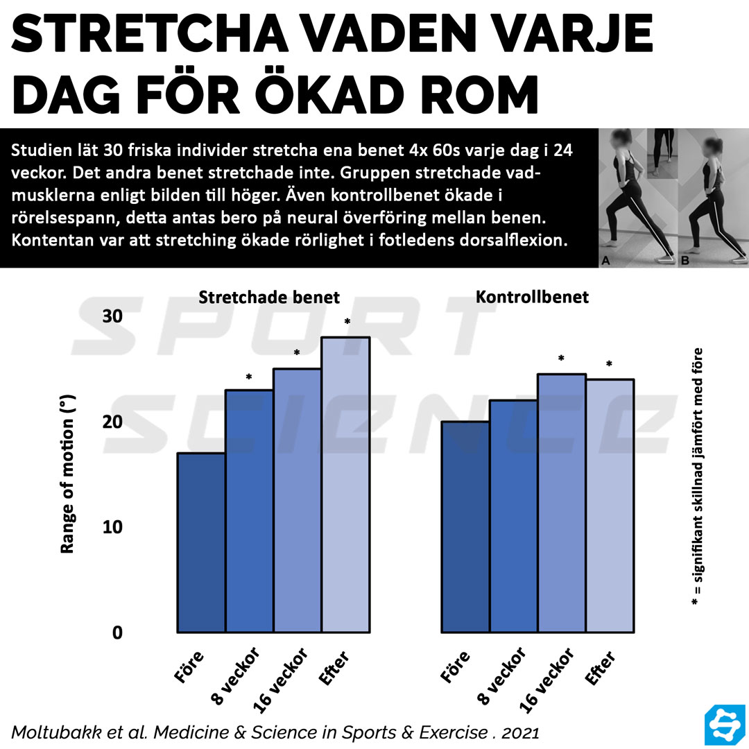 stretch vad
